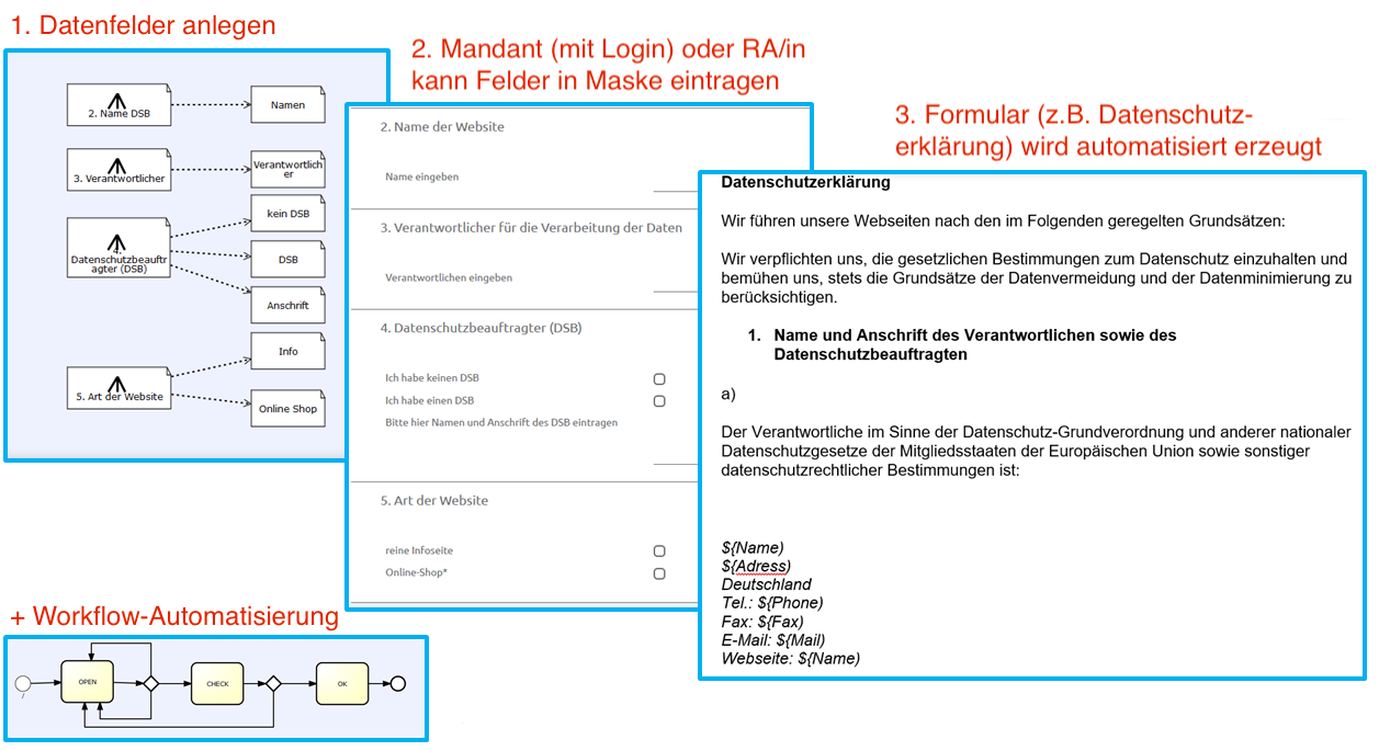 Textkonfigurator